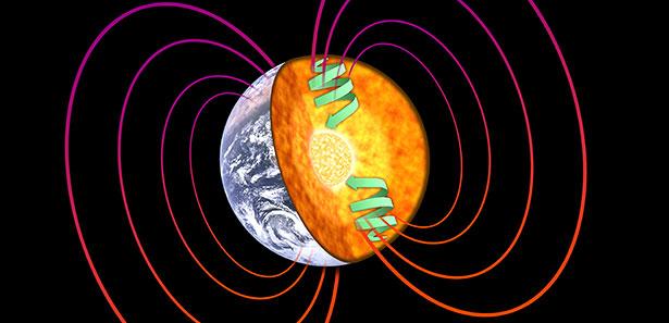 Aufbau Erdmagnetfeld