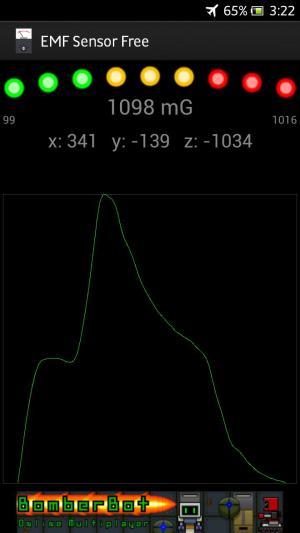Messung vom Herz 09.06.2018